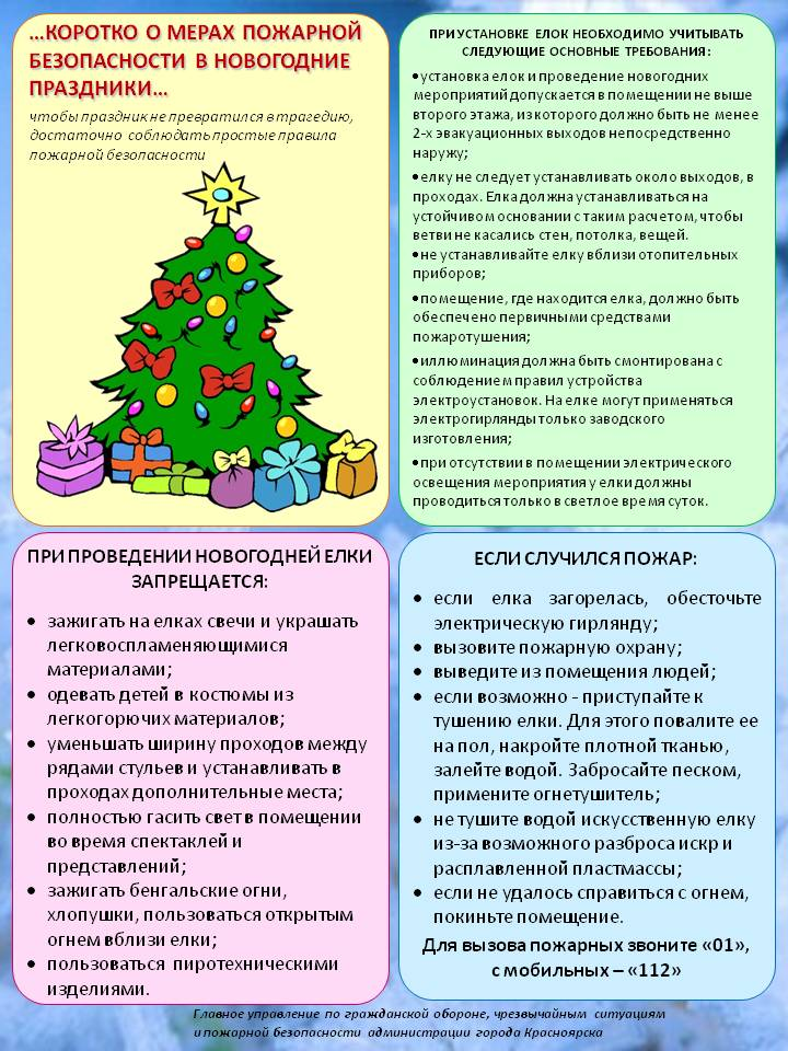 Инструкция о мерах пожарной безопасности при проведении новогодних мероприятий